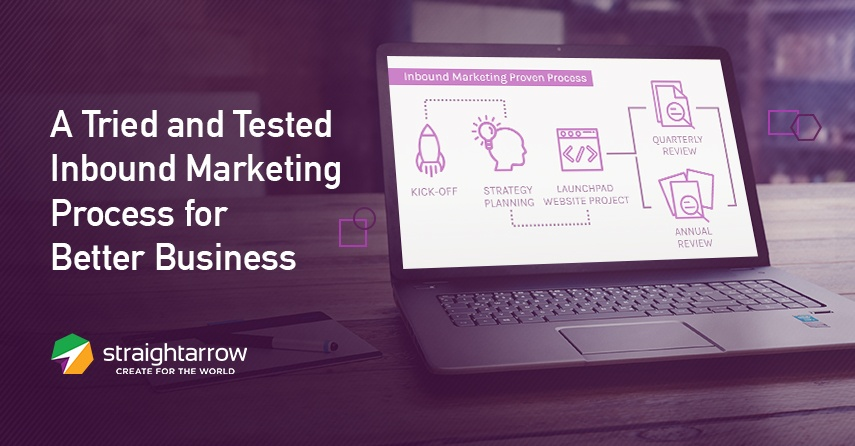 A Tried and Tested Inbound Marketing Process for Better Business