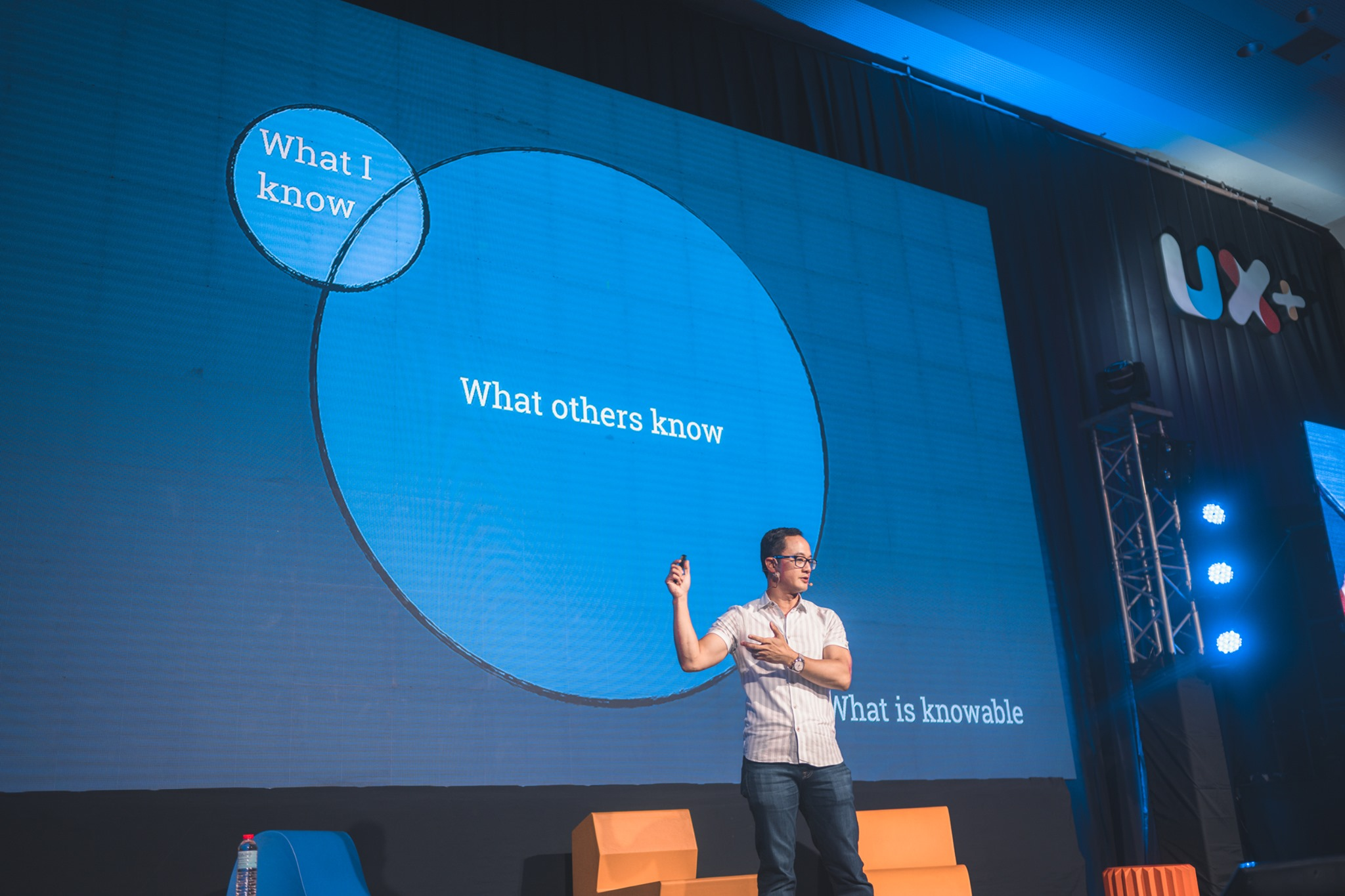 User Experience Conference UX 2019 - Paolo Malabuyo - Embracing Complexity